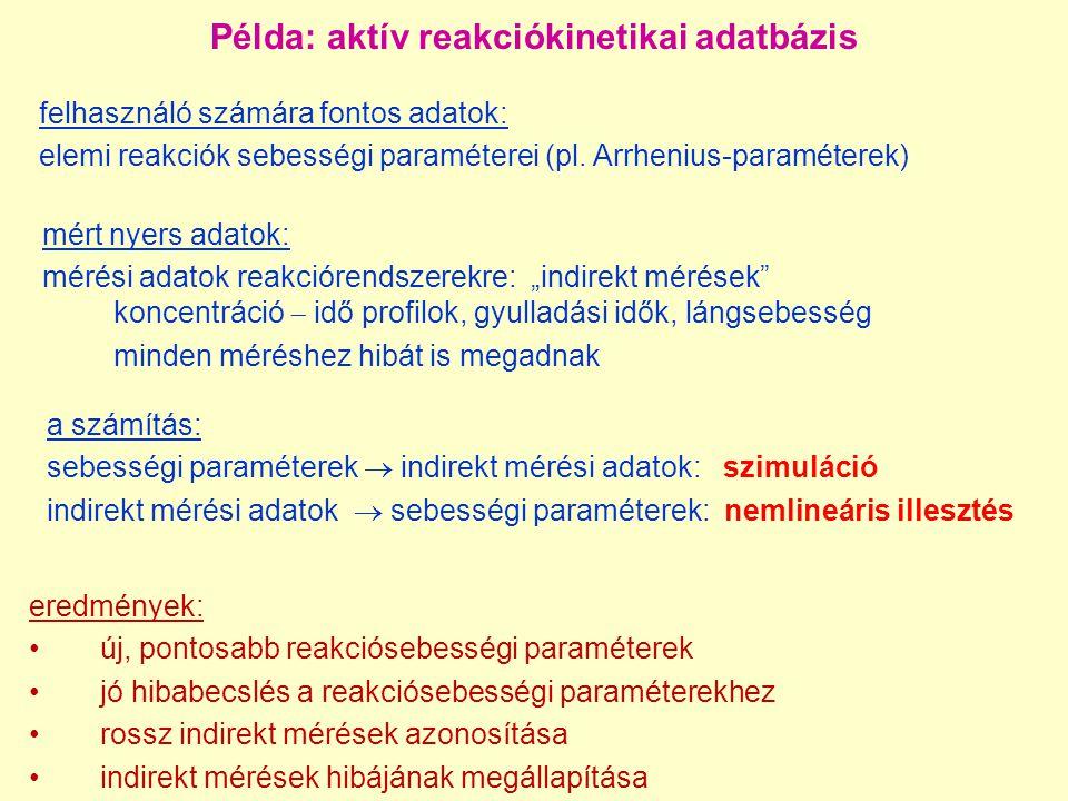 Példa: aktív reakciókinetikai adatbázis