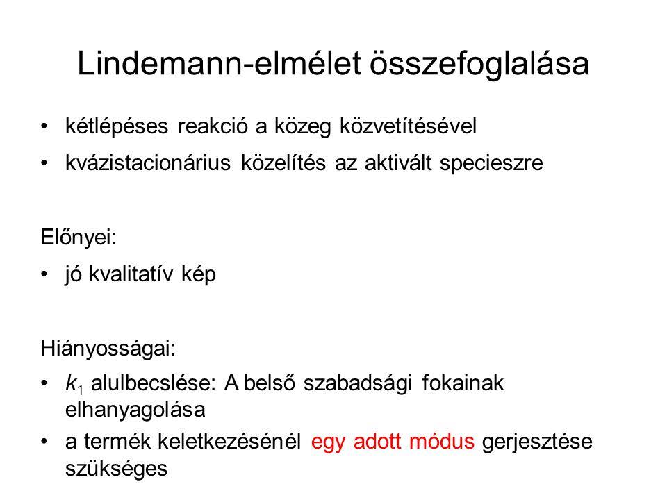 Lindemann-elmélet összefoglalása