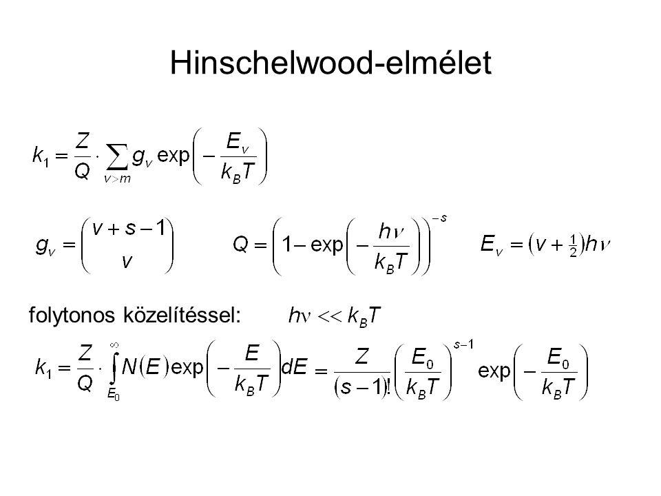 Hinschelwood-elmélet
