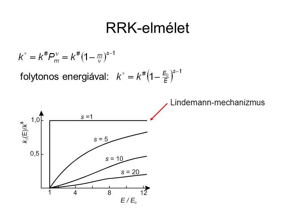 RRK-elmélet folytonos energiával: Lindemann-mechanizmus