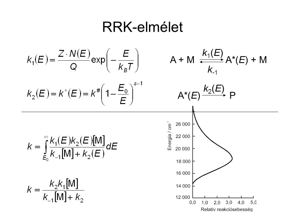 RRK-elmélet A + M A*(E) + M k1(E) k-1 A*(E) P k2(E)
