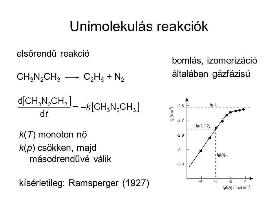 Unimolekulás reakciók