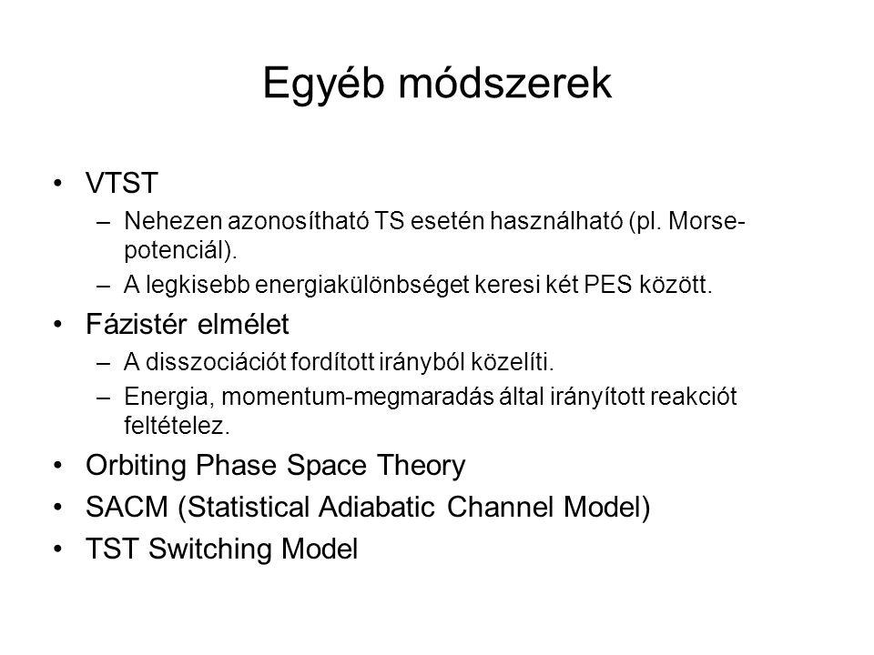 Egyéb módszerek VTST Fázistér elmélet Orbiting Phase Space Theory