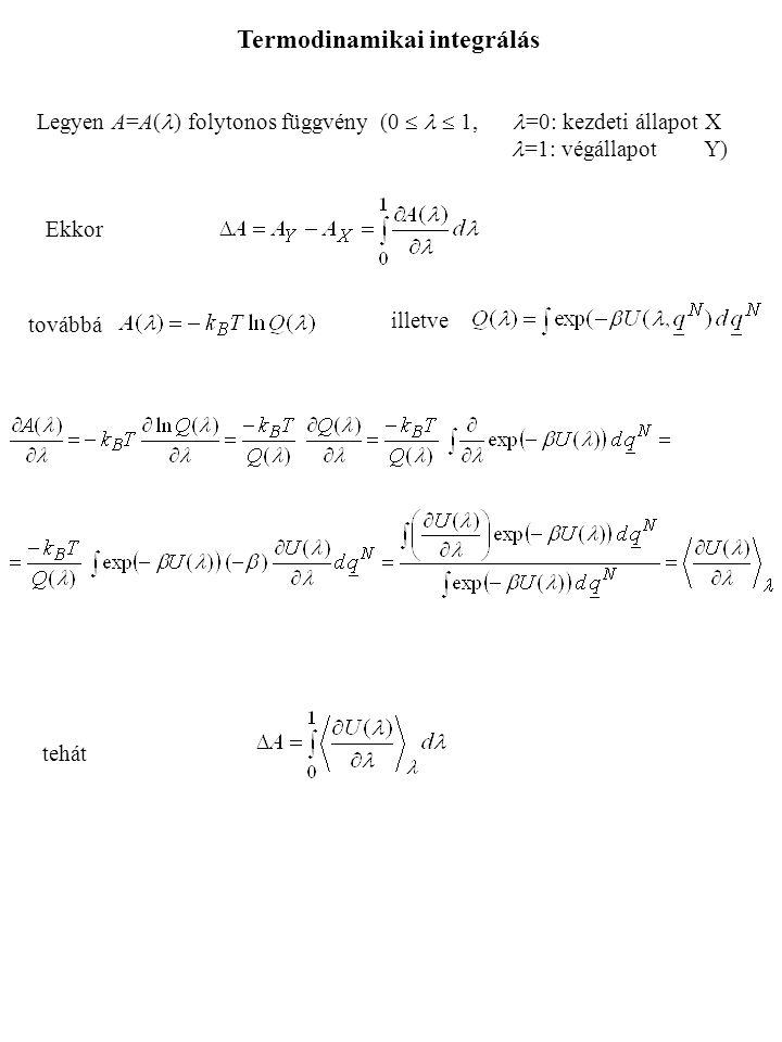 Termodinamikai integrálás