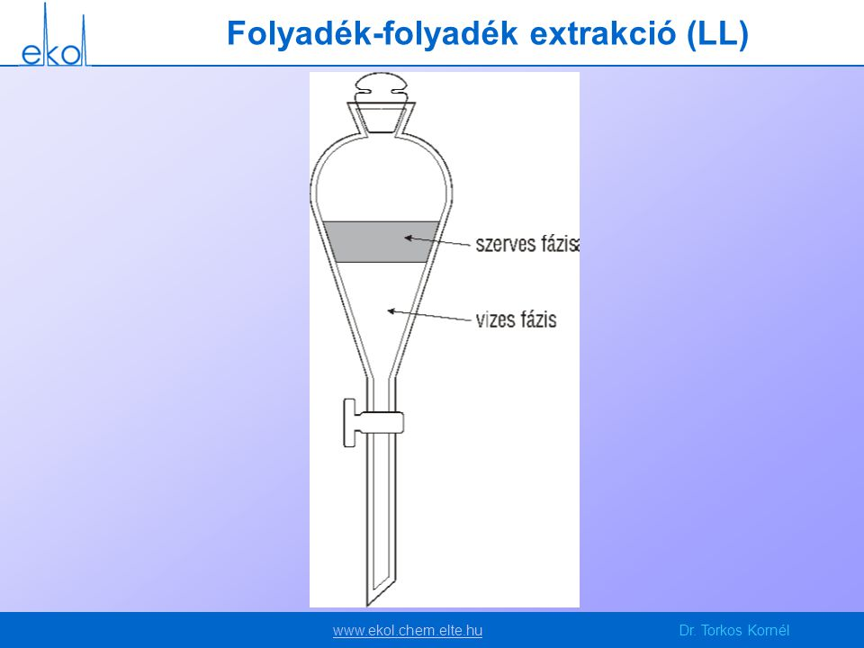 Folyadék-folyadék extrakció (LL)