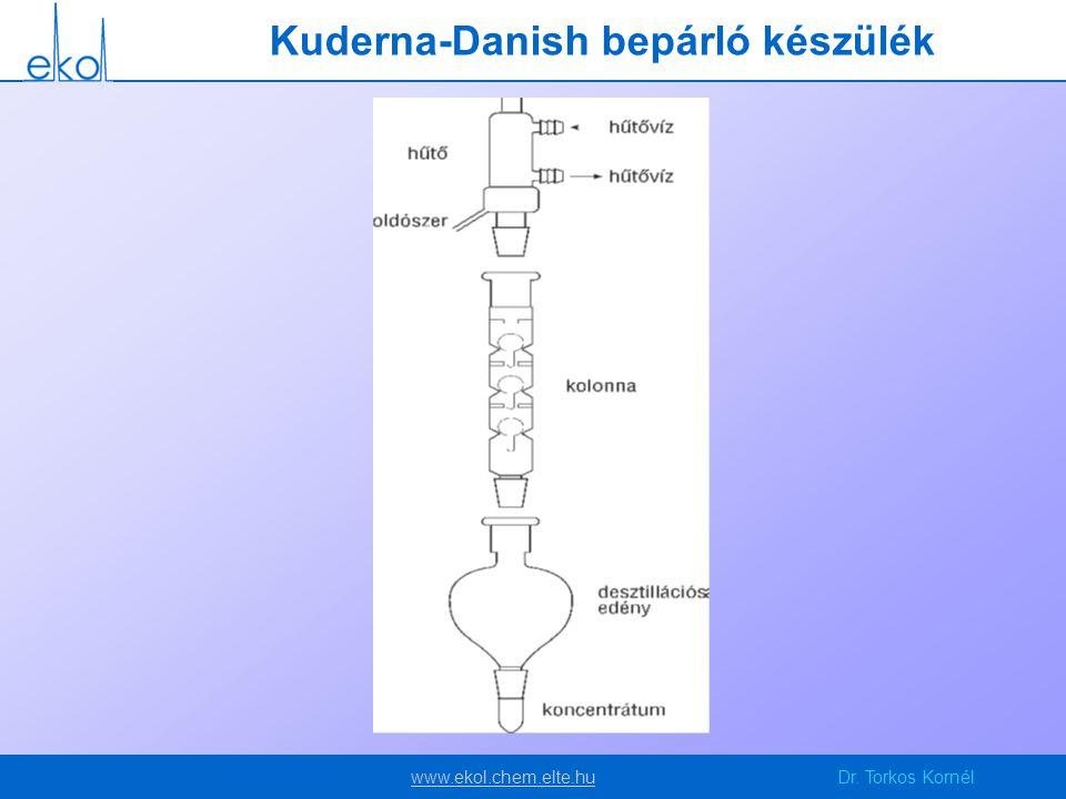 Kuderna-Danish bepárló készülék