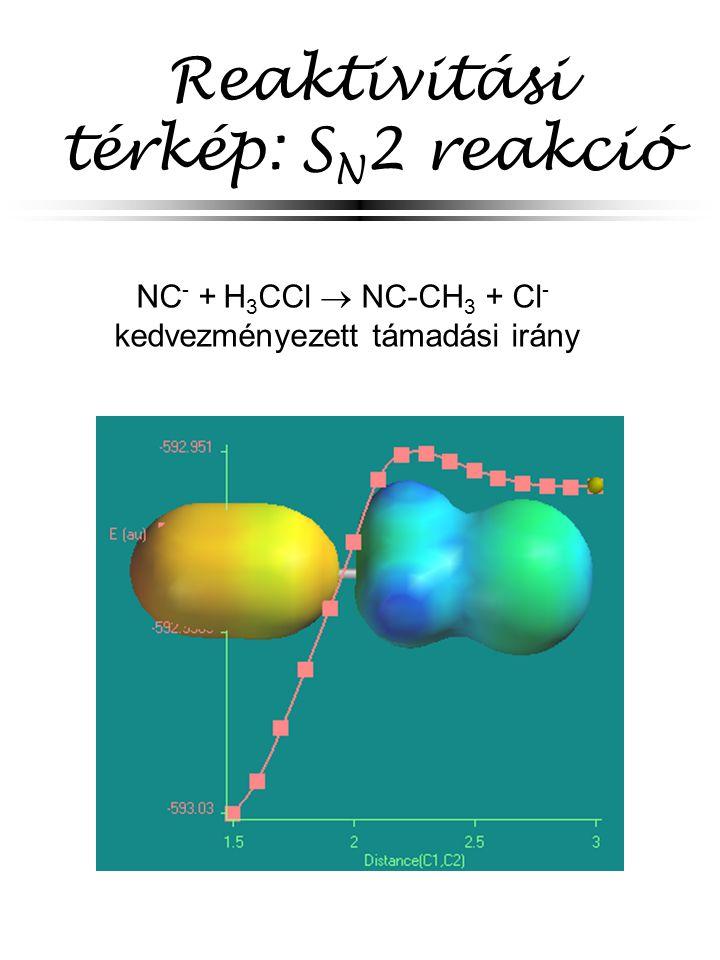 Reaktivitási térkép: SN2 reakció