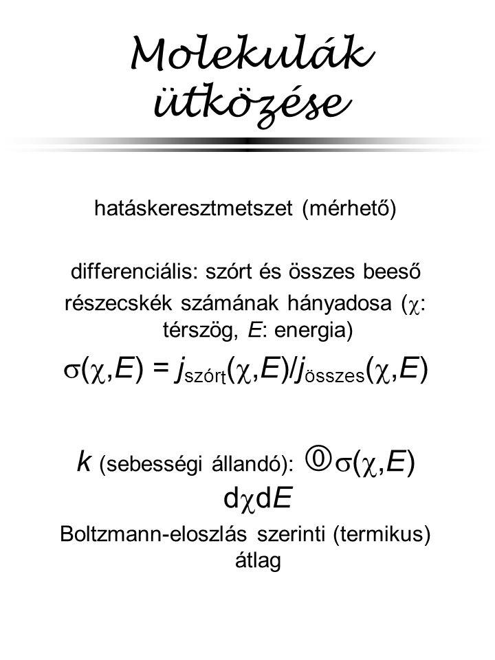 Molekulák ütközése (,E) = jszórt(,E)/jösszes(,E)