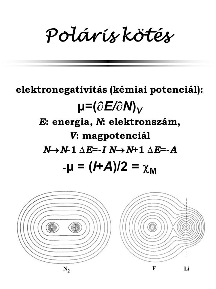 elektronegativitás (kémiai potenciál): E: energia, N: elektronszám,