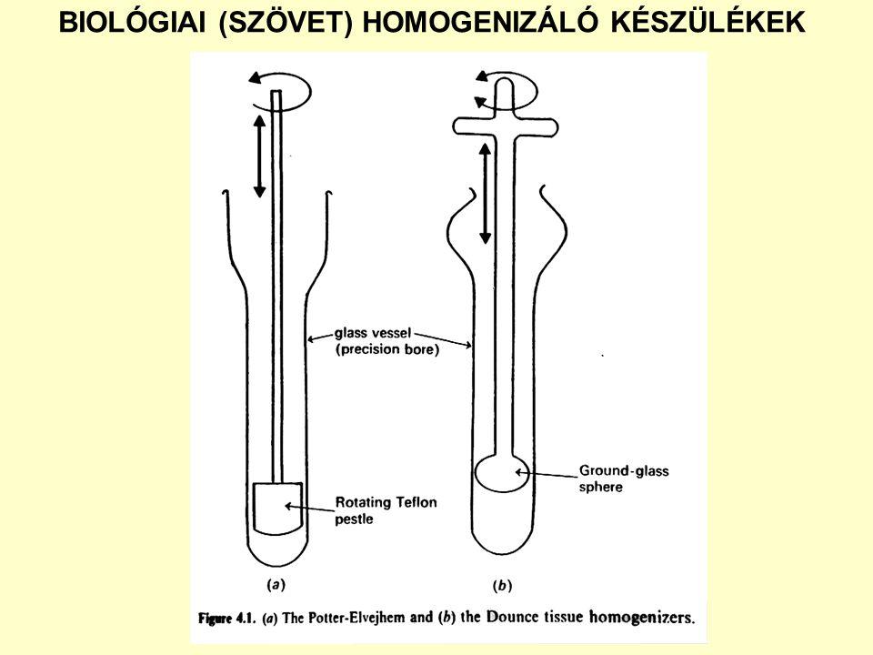 BIOLÓGIAI (SZÖVET) HOMOGENIZÁLÓ KÉSZÜLÉKEK