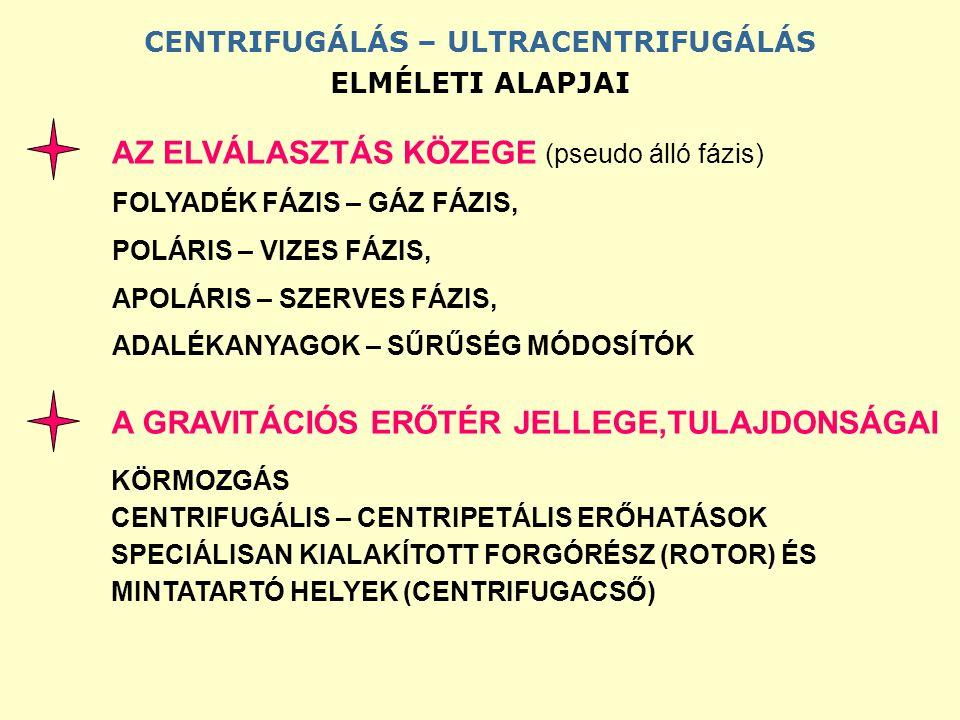 CENTRIFUGÁLÁS – ULTRACENTRIFUGÁLÁS