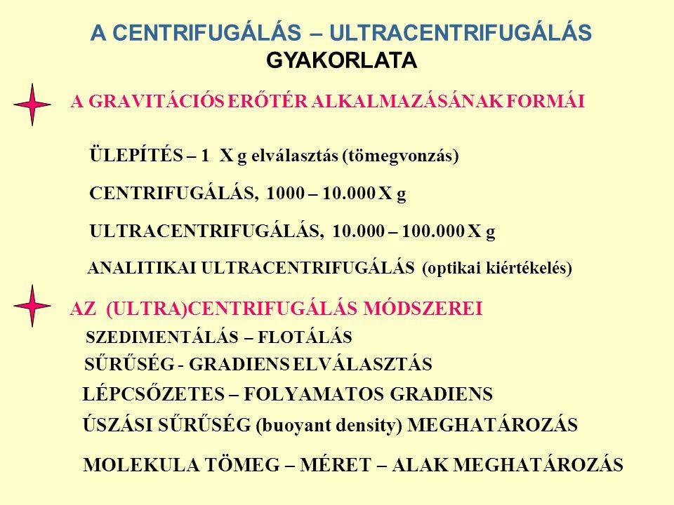 A CENTRIFUGÁLÁS – ULTRACENTRIFUGÁLÁS