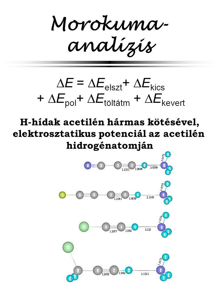 Morokuma-analízis E = Eelszt+ Ekics + Epol+ Etöltátm + Ekevert