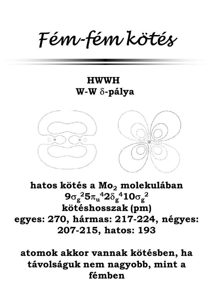 Fém-fém kötés HWWH W-W -pálya hatos kötés a Mo2 molekulában