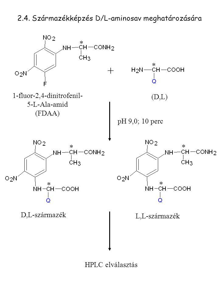 1-fluor-2,4-dinitrofenil-