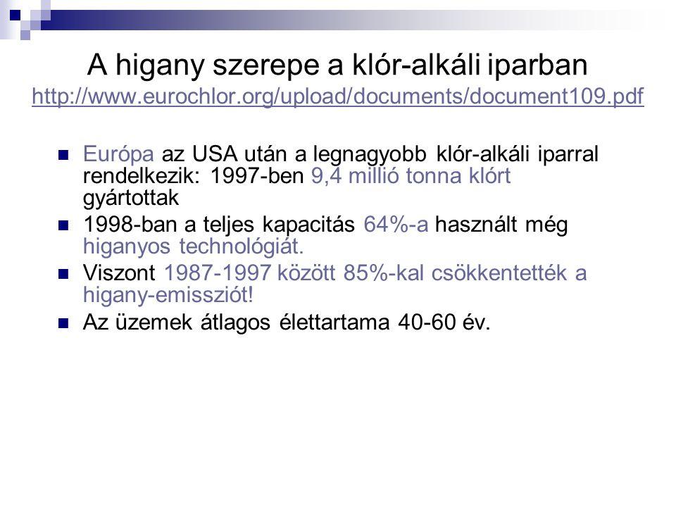 A higany szerepe a klór-alkáli iparban http://www. eurochlor