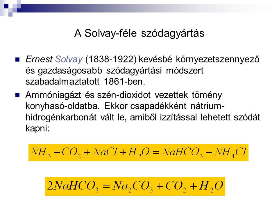 A Solvay-féle szódagyártás