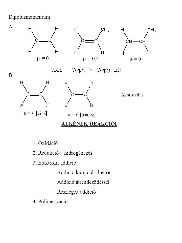 Dipólusmomentum A. B. ALKÉNEK REAKCIÓI. 1. Oxidáció. 2. Redukció – hidrogénezés. 3. Elektrofil addíció.