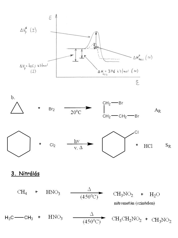 b. 3. Nitrálás B r 2 o C H A R C l h n C l H C l S 2 v . D R