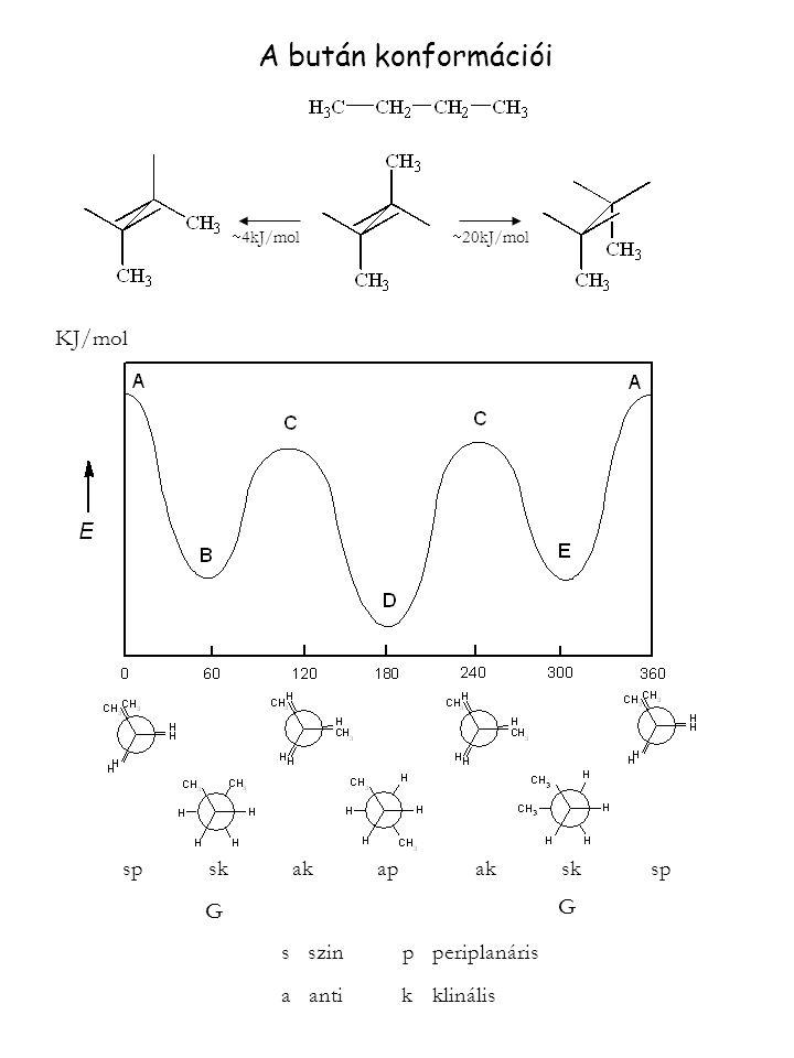 A bután konformációi KJ/mol sp sk ak ap ak sk sp s szin p periplanáris