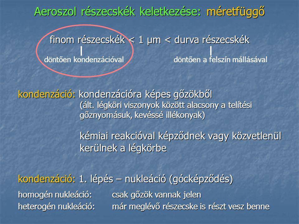 Aeroszol részecskék keletkezése: méretfüggő