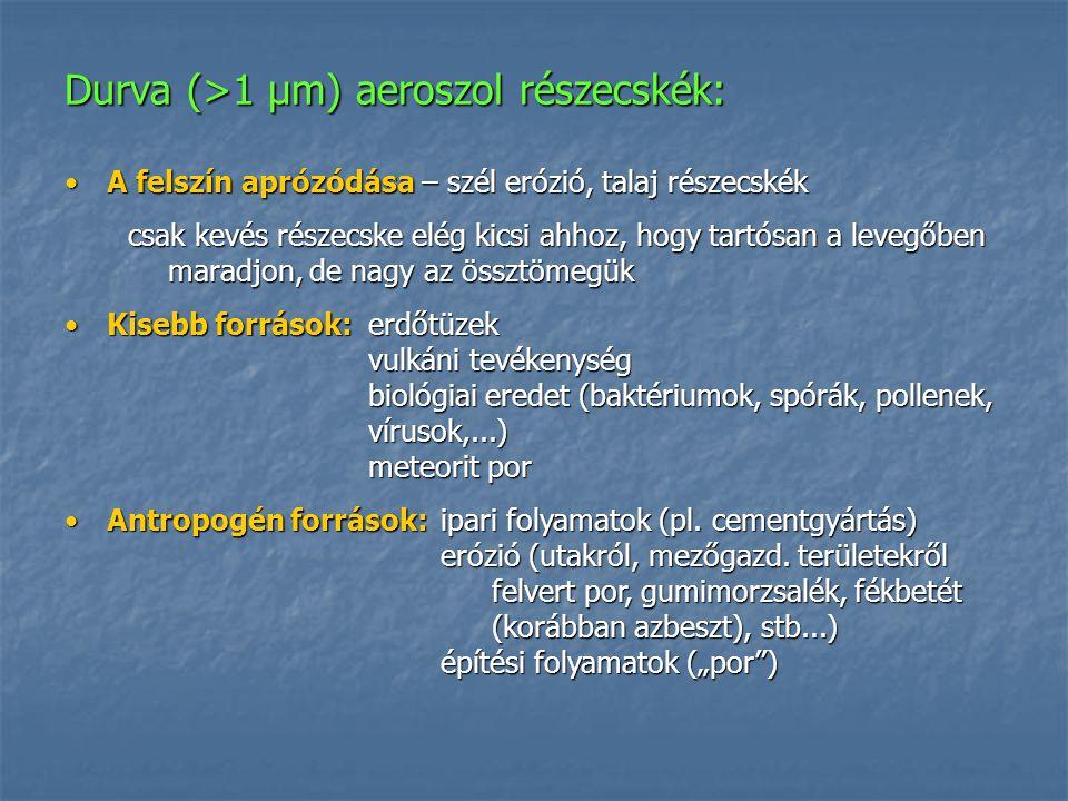 Durva (>1 μm) aeroszol részecskék: