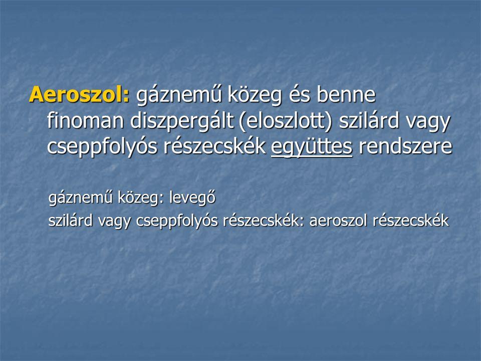 Aeroszol: gáznemű közeg és benne finoman diszpergált (eloszlott) szilárd vagy cseppfolyós részecskék együttes rendszere