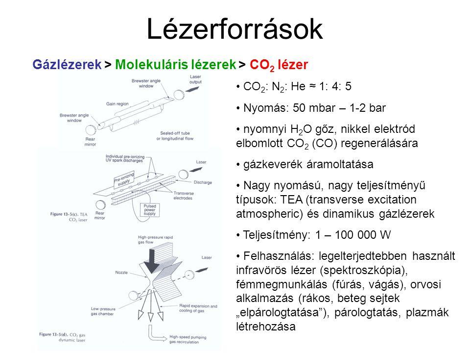 Lézerforrások Gázlézerek > Molekuláris lézerek > CO2 lézer