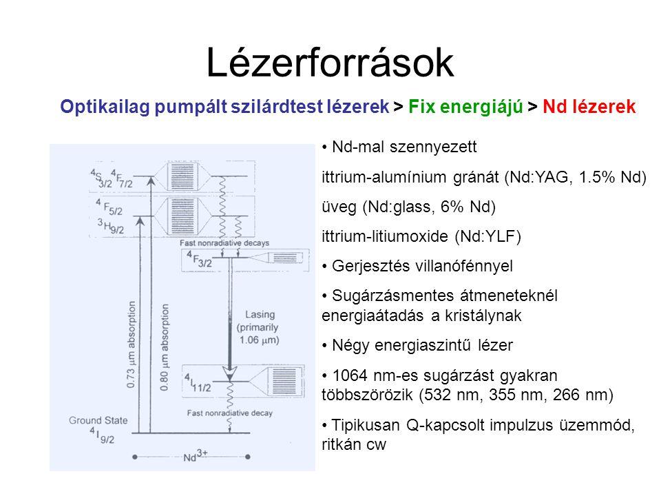 Lézerforrások Optikailag pumpált szilárdtest lézerek > Fix energiájú > Nd lézerek. Nd-mal szennyezett.