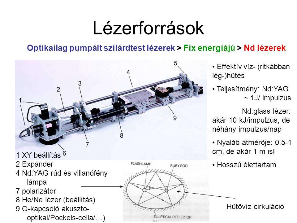 Lézerforrások Optikailag pumpált szilárdtest lézerek > Fix energiájú > Nd lézerek. Effektív víz- (ritkábban lég-)hűtés.