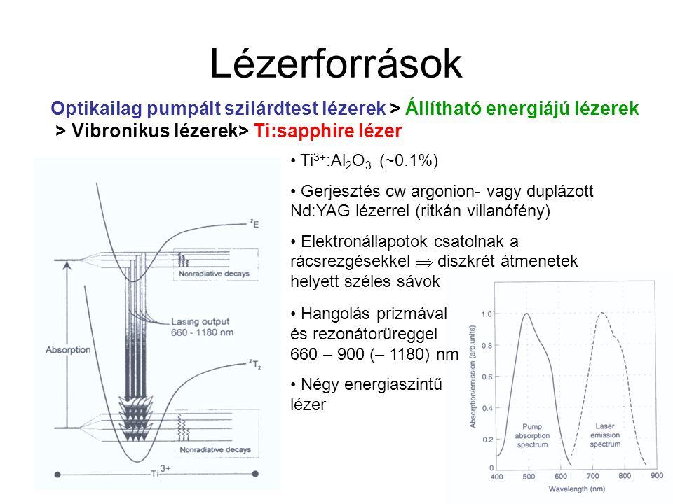 Lézerforrások Optikailag pumpált szilárdtest lézerek > Állítható energiájú lézerek. > Vibronikus lézerek> Ti:sapphire lézer.
