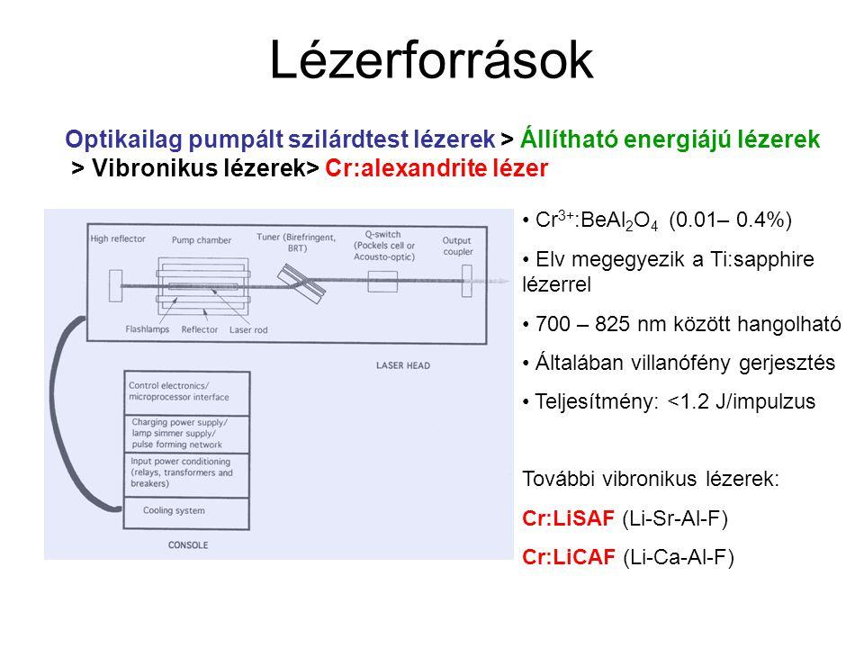 Lézerforrások Optikailag pumpált szilárdtest lézerek > Állítható energiájú lézerek. > Vibronikus lézerek> Cr:alexandrite lézer.