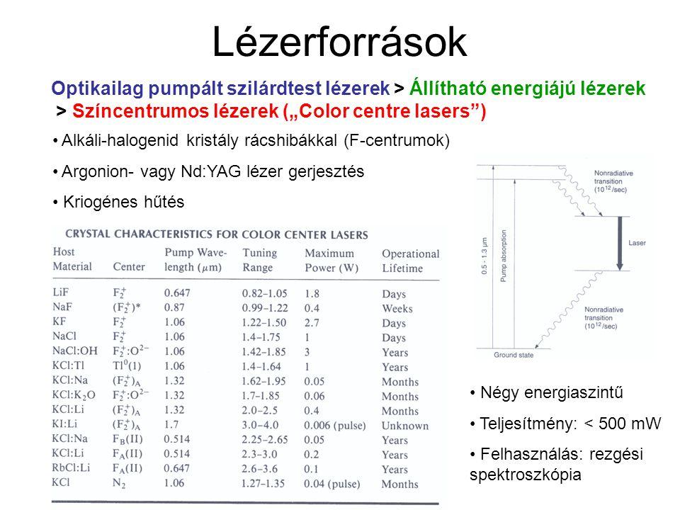 """Lézerforrások Optikailag pumpált szilárdtest lézerek > Állítható energiájú lézerek. > Színcentrumos lézerek (""""Color centre lasers )"""