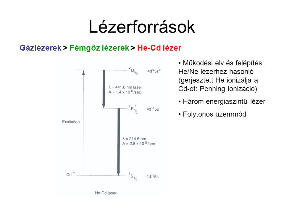 Lézerforrások Gázlézerek > Fémgőz lézerek > He-Cd lézer