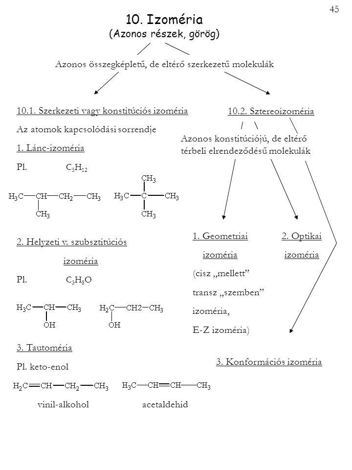 Azonos összegképletű, de eltérő szerkezetű molekulák