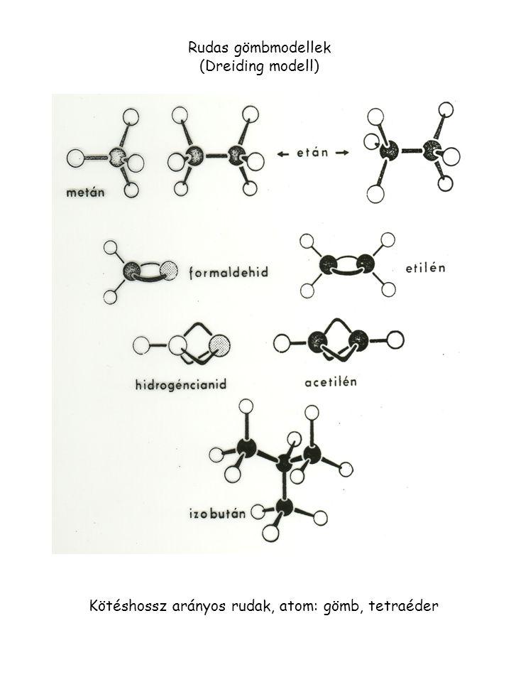 Kötéshossz arányos rudak, atom: gömb, tetraéder