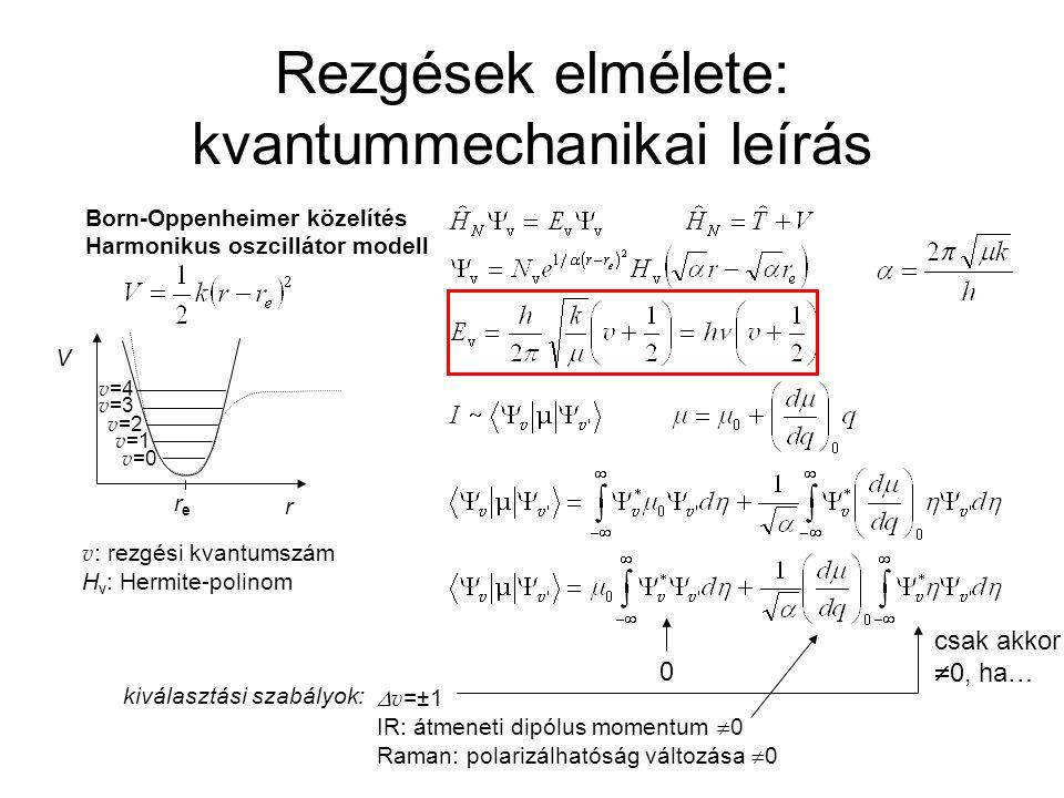 Rezgések elmélete: kvantummechanikai leírás