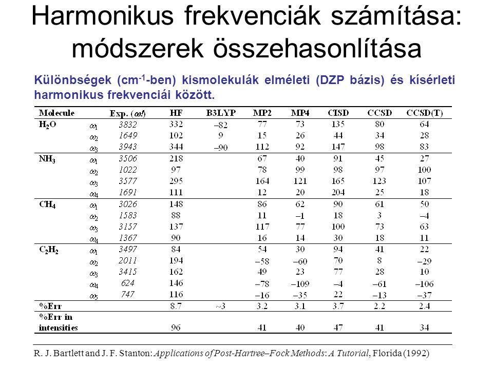 Harmonikus frekvenciák számítása: módszerek összehasonlítása
