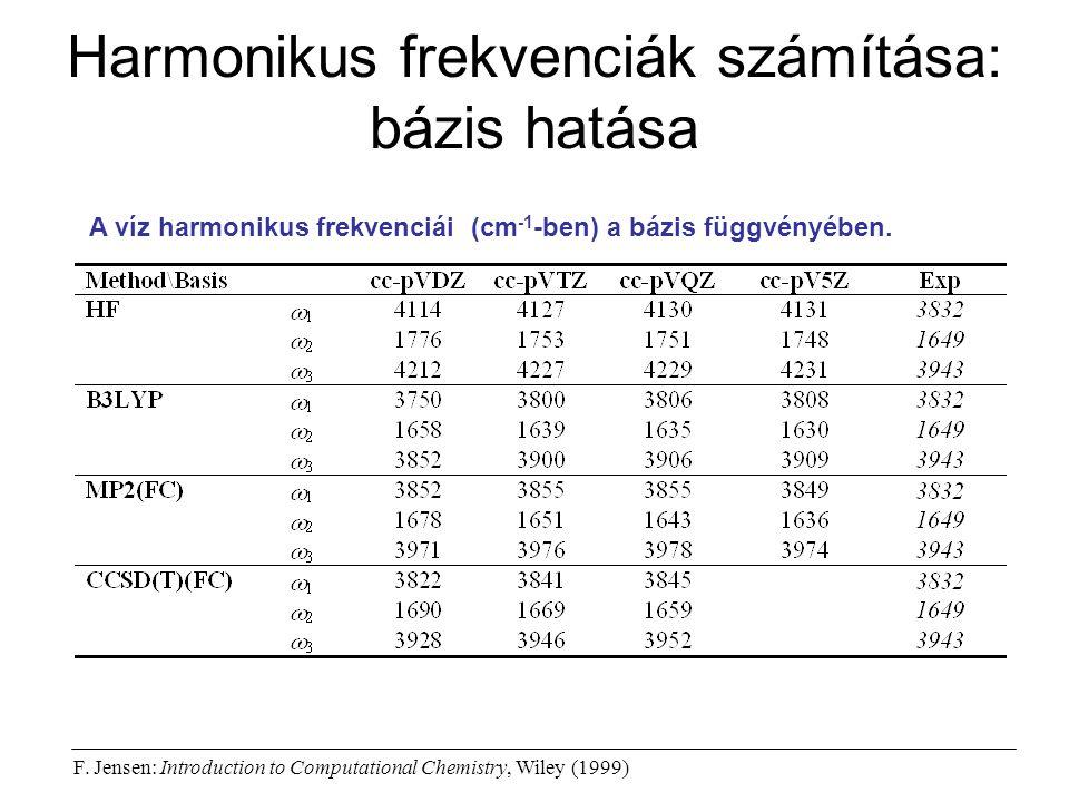Harmonikus frekvenciák számítása: bázis hatása