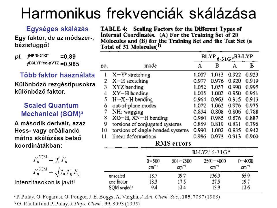 Harmonikus frekvenciák skálázása