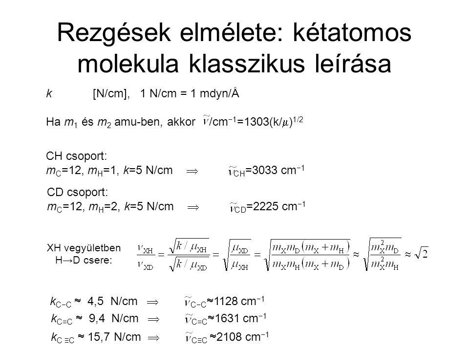 Rezgések elmélete: kétatomos molekula klasszikus leírása