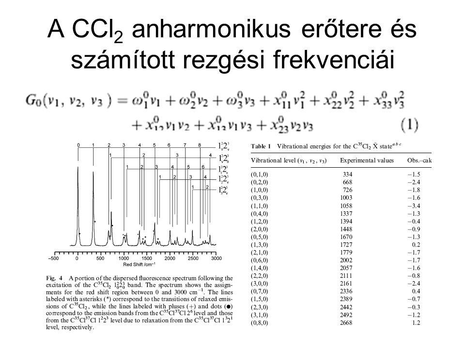 A CCl2 anharmonikus erőtere és számított rezgési frekvenciái
