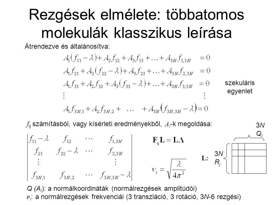 Rezgések elmélete: többatomos molekulák klasszikus leírása