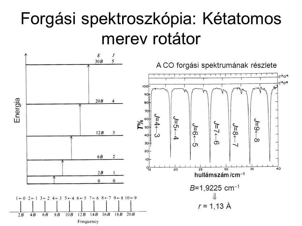 Forgási spektroszkópia: Kétatomos merev rotátor