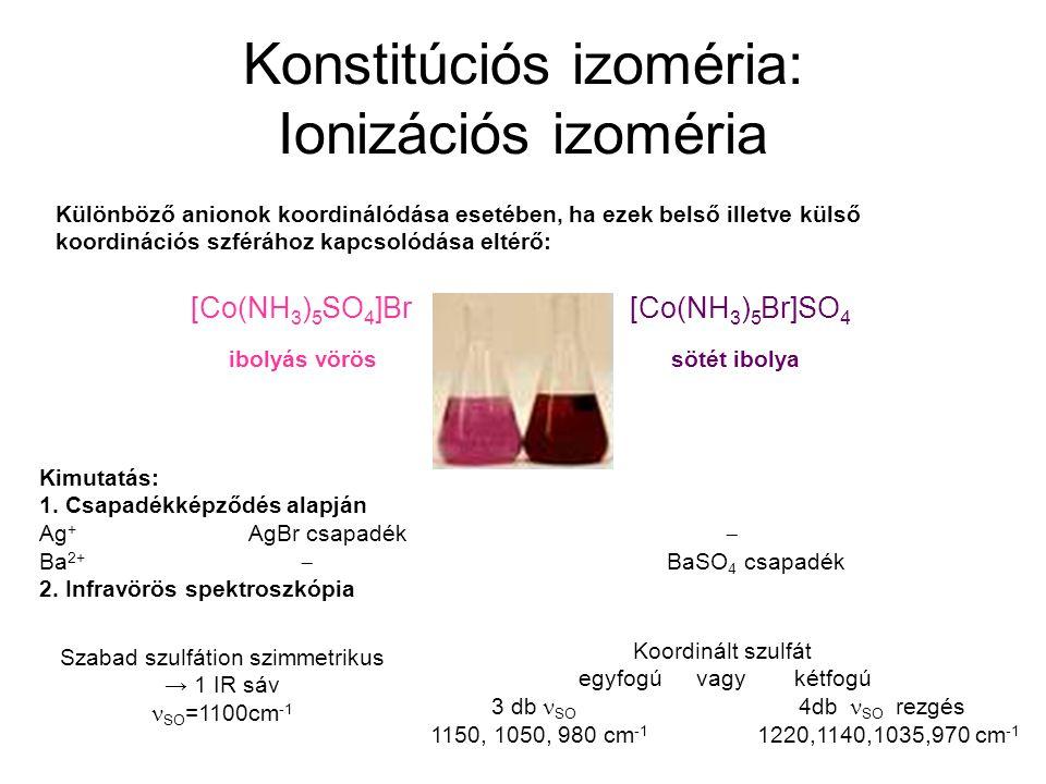 Konstitúciós izoméria: Ionizációs izoméria