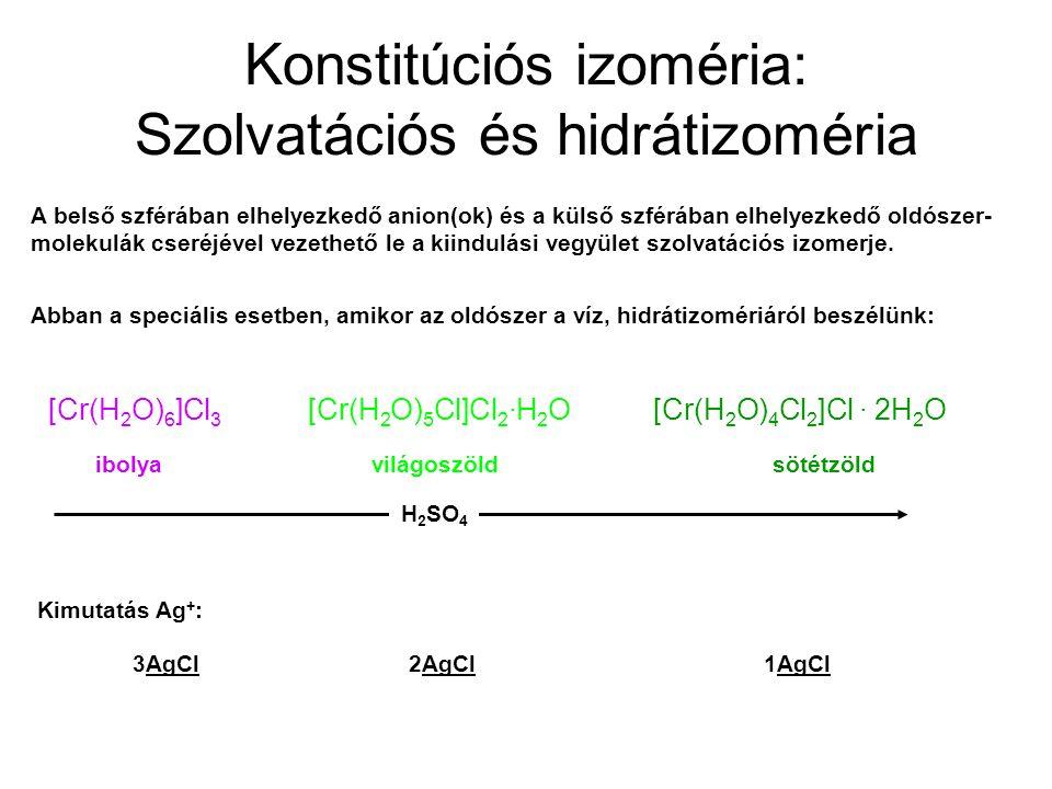 Konstitúciós izoméria: Szolvatációs és hidrátizoméria