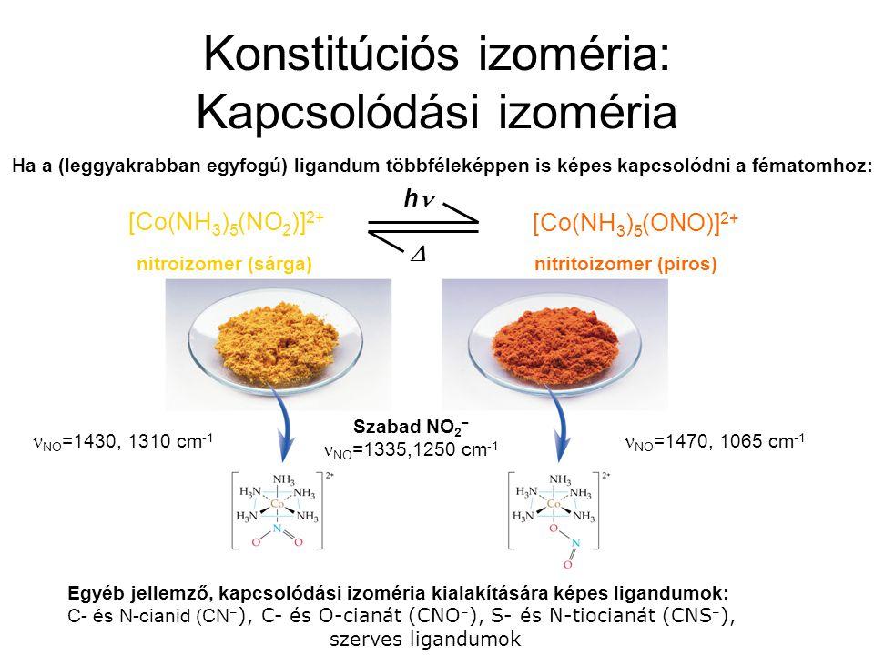 Konstitúciós izoméria: Kapcsolódási izoméria