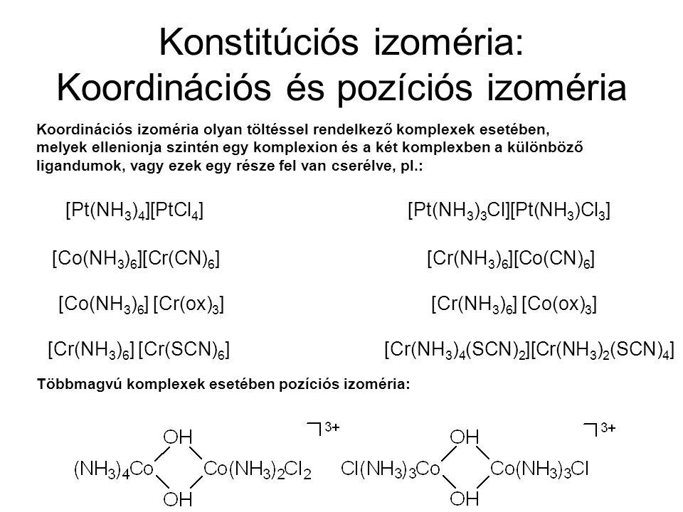 Konstitúciós izoméria: Koordinációs és pozíciós izoméria