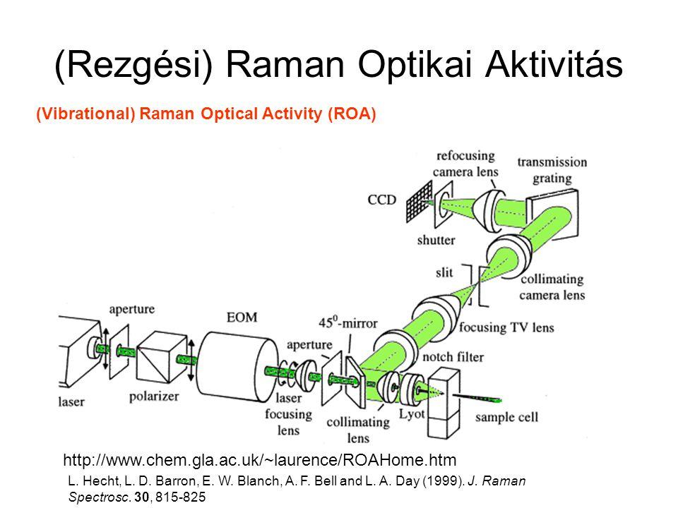 (Rezgési) Raman Optikai Aktivitás