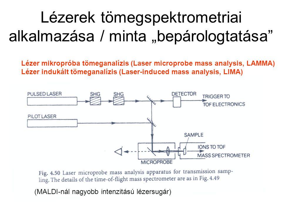 """Lézerek tömegspektrometriai alkalmazása / minta """"bepárologtatása"""
